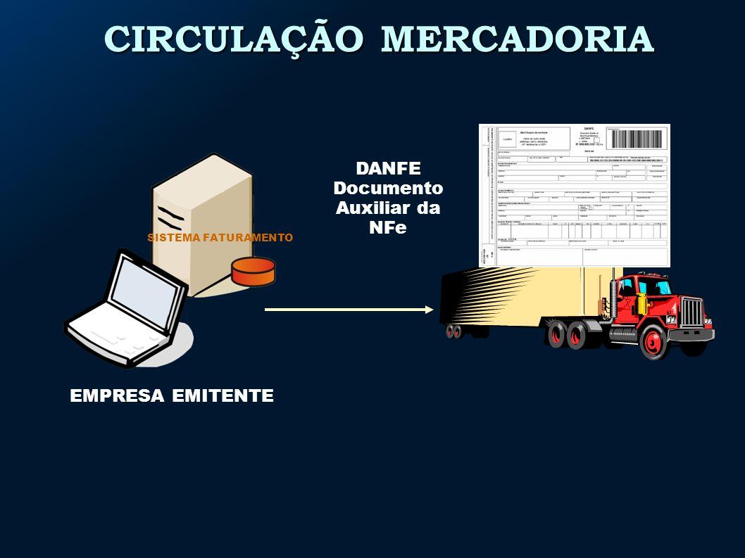 CIRCULAÇÃO MERCADORIA