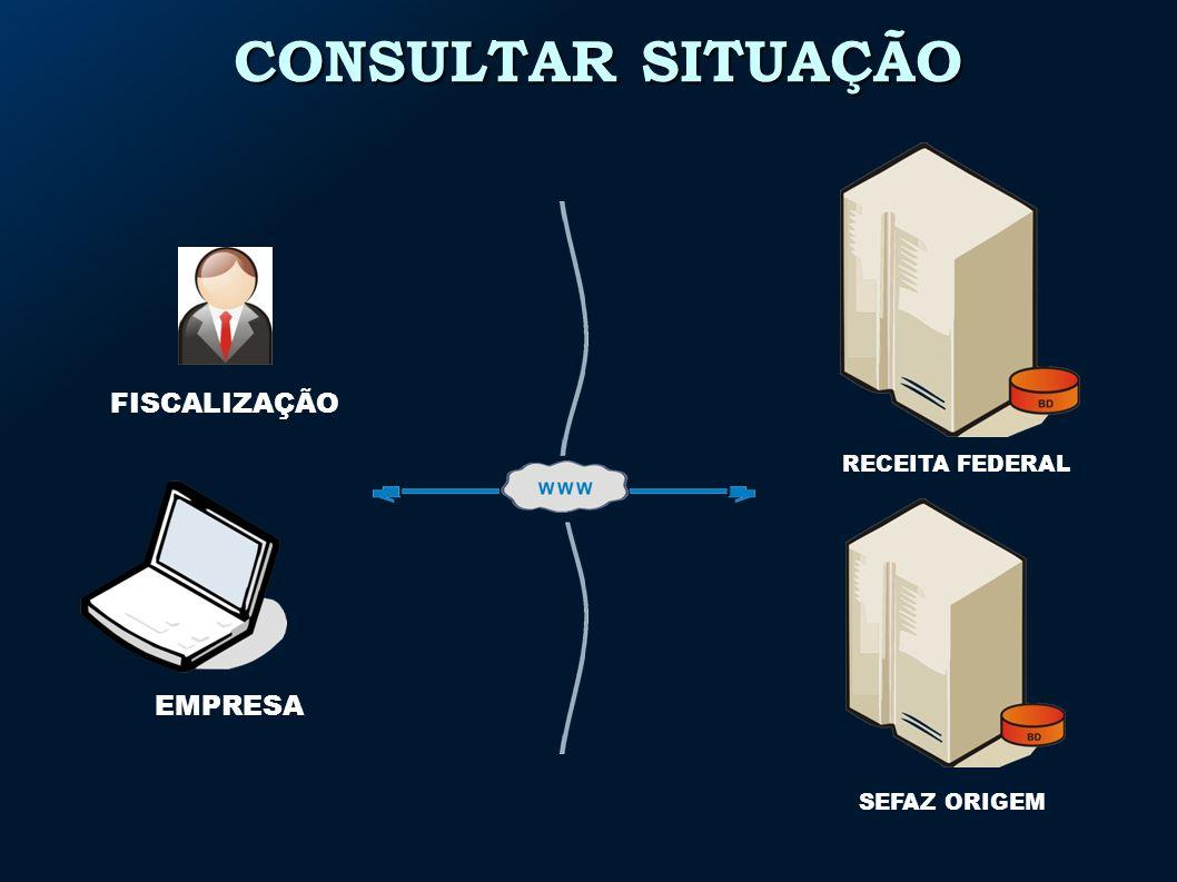 CONSULTAR SITUAÇÃO FISCALIZAÇÃO RECEITA FEDERAL EMPRESA SEFAZ ORIGEM