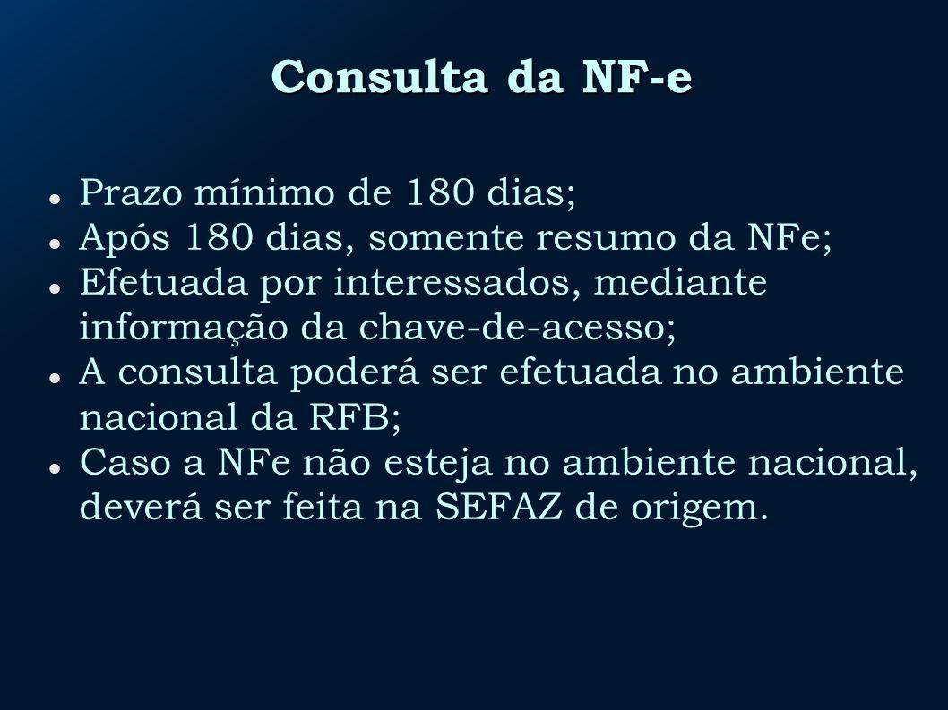 Consulta da NF-e Prazo mínimo de 180 dias;