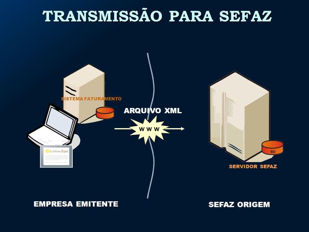 TRANSMISSÃO PARA SEFAZ