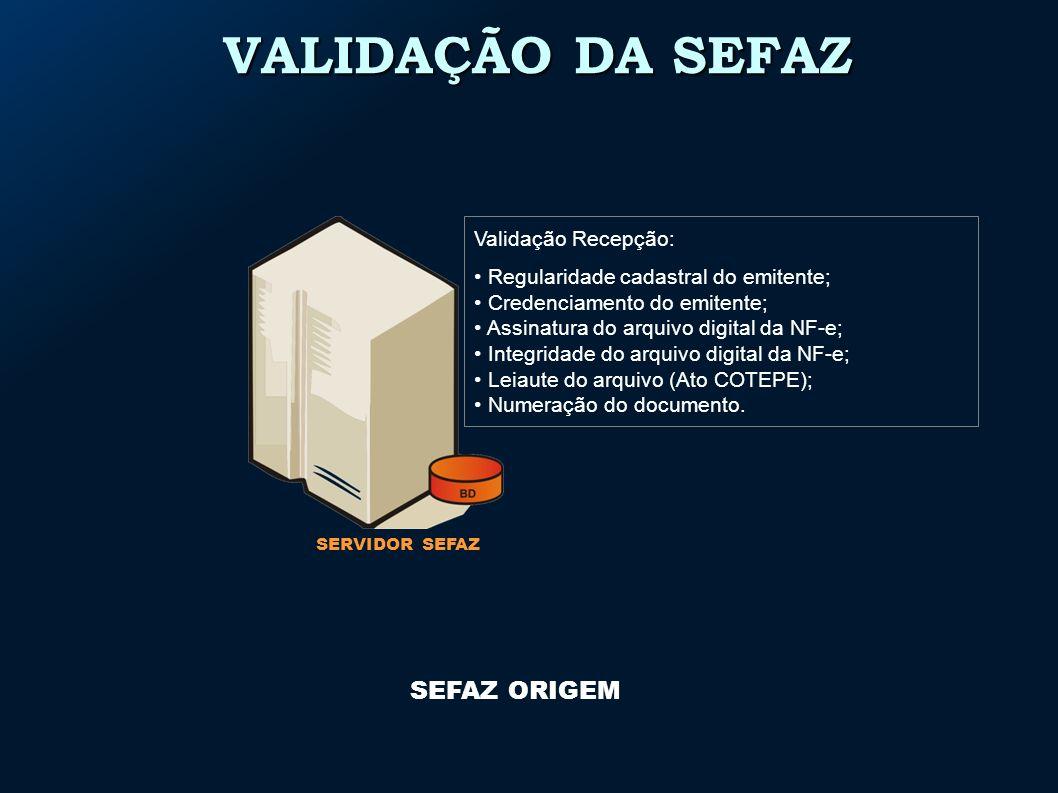 VALIDAÇÃO DA SEFAZ SEFAZ ORIGEM Validação Recepção: