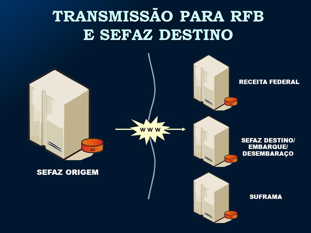 SEFAZ DESTINO/ EMBARQUE/ DESEMBARAÇO