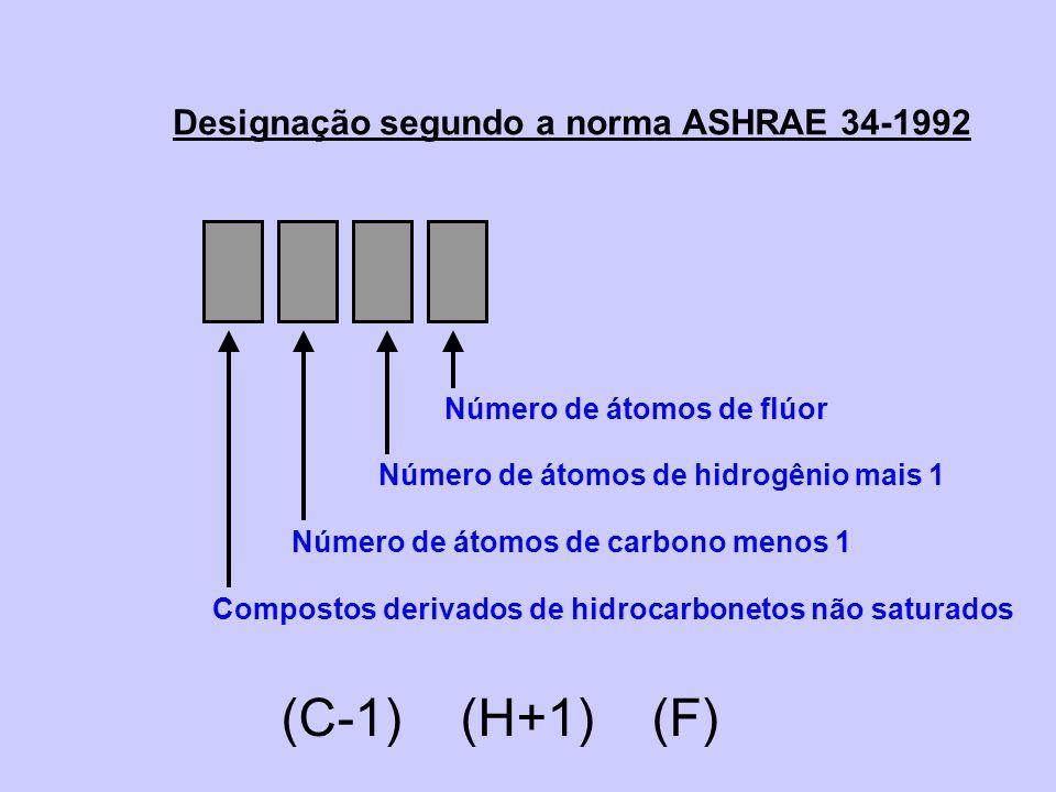 (C-1) (H+1) (F) Designação segundo a norma ASHRAE 34-1992