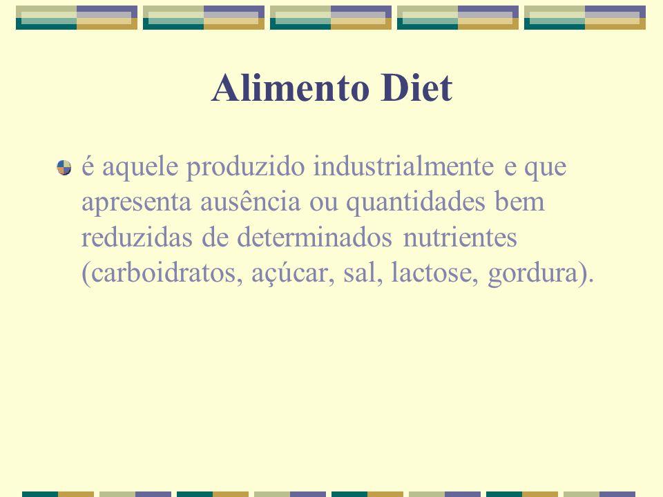 Alimento Diet