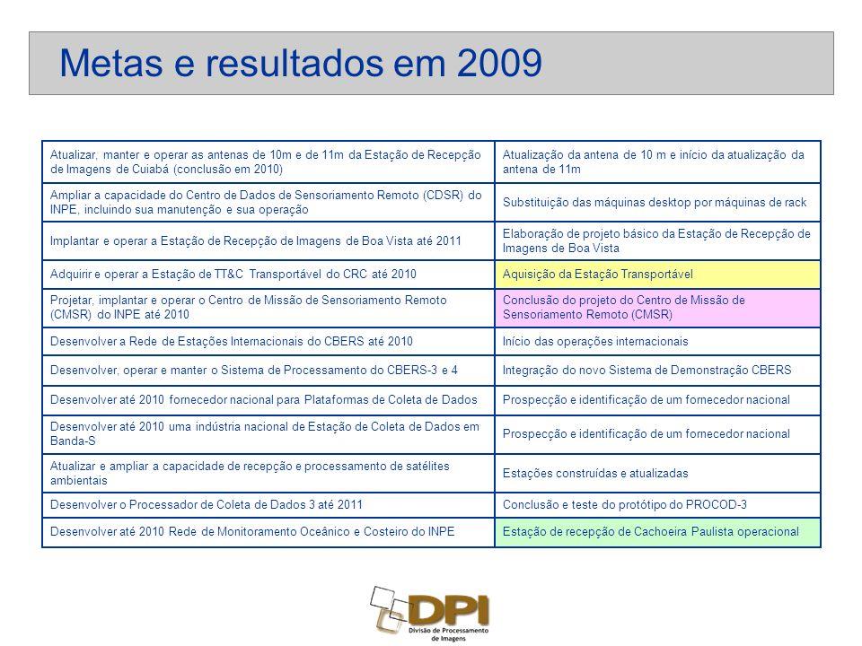 Metas e resultados em 2009 Estação de recepção de Cachoeira Paulista operacional.