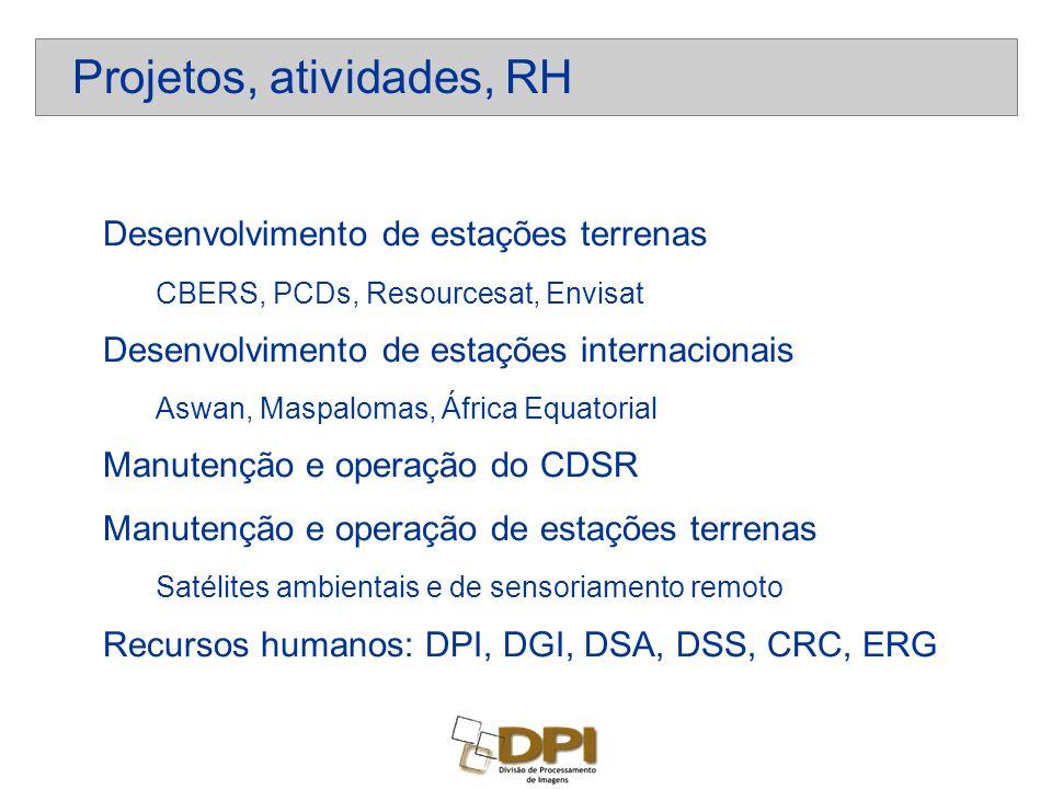 Projetos, atividades, RH