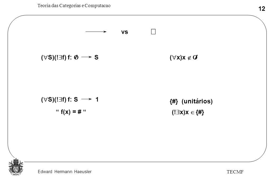 Î vs ( S)(!$f) f: O S ( x)x Ï O ( S)(!$f) f: S 1 {#} (unitários)