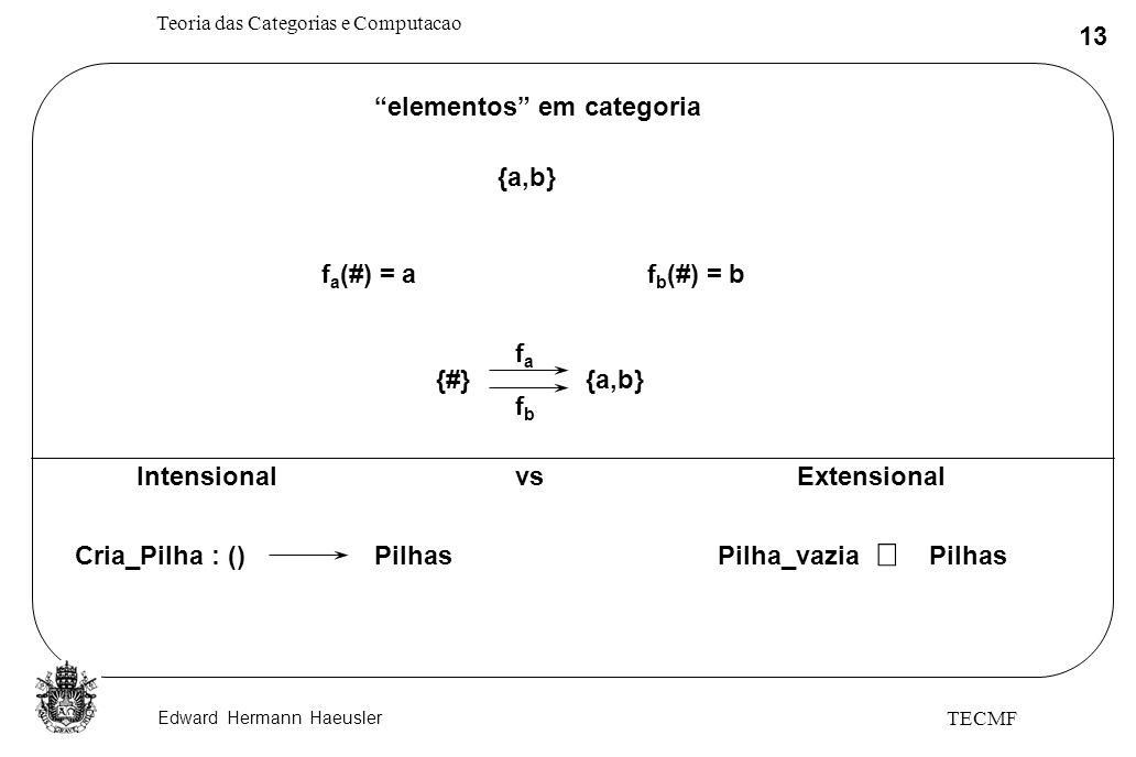 Î elementos em categoria {a,b} fa(#) = a fb(#) = b fa {#} {a,b} fb