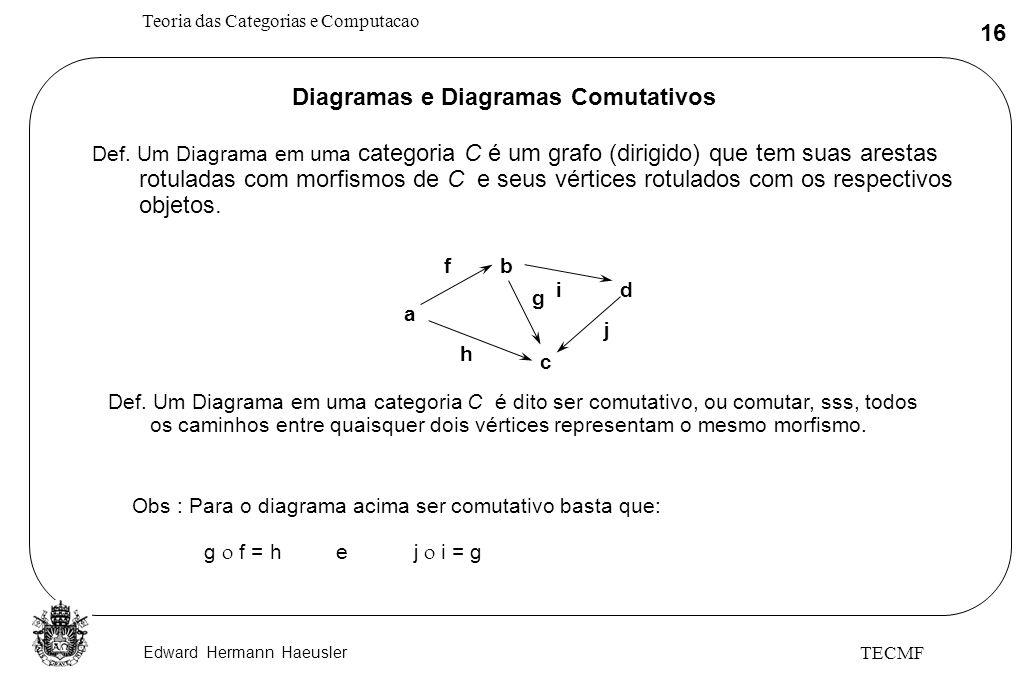 Diagramas e Diagramas Comutativos