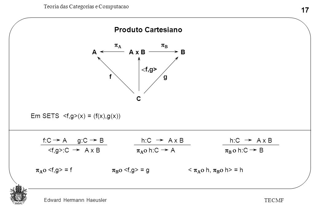 Produto Cartesiano pA pB A A x B B <f,g> f g C