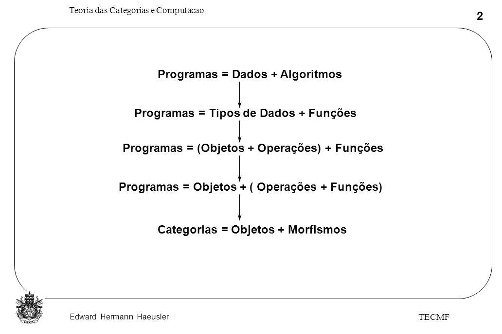 Programas = Dados + Algoritmos