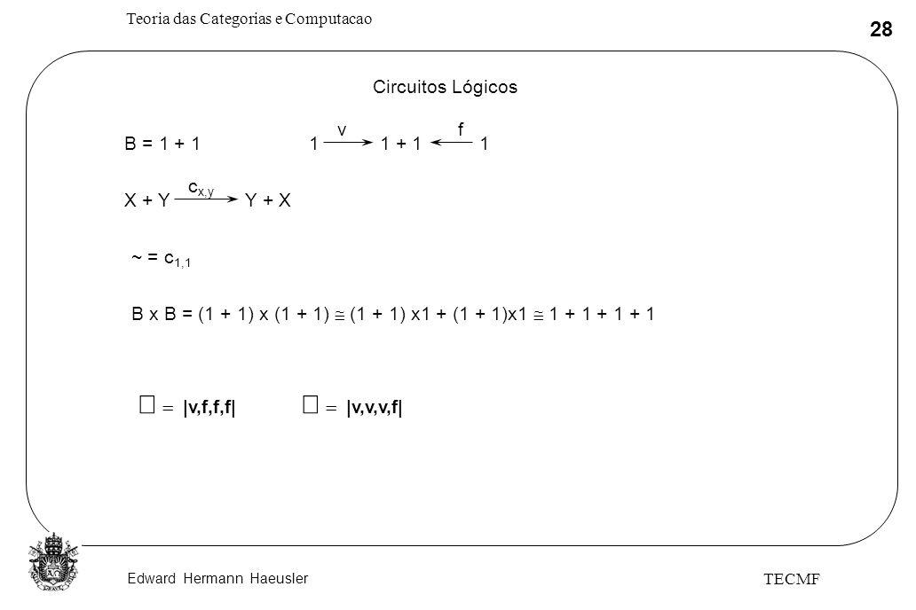 Ù = |v,f,f,f| Ú = |v,v,v,f| Circuitos Lógicos v f B = 1 + 1 1 1 + 1 1