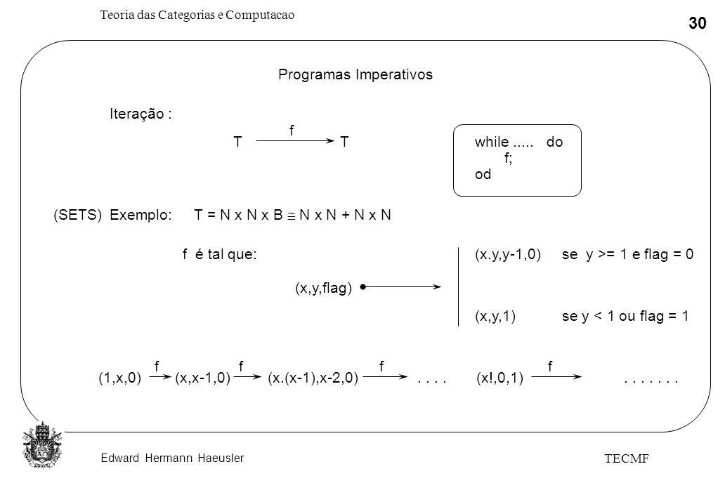 Programas Imperativos