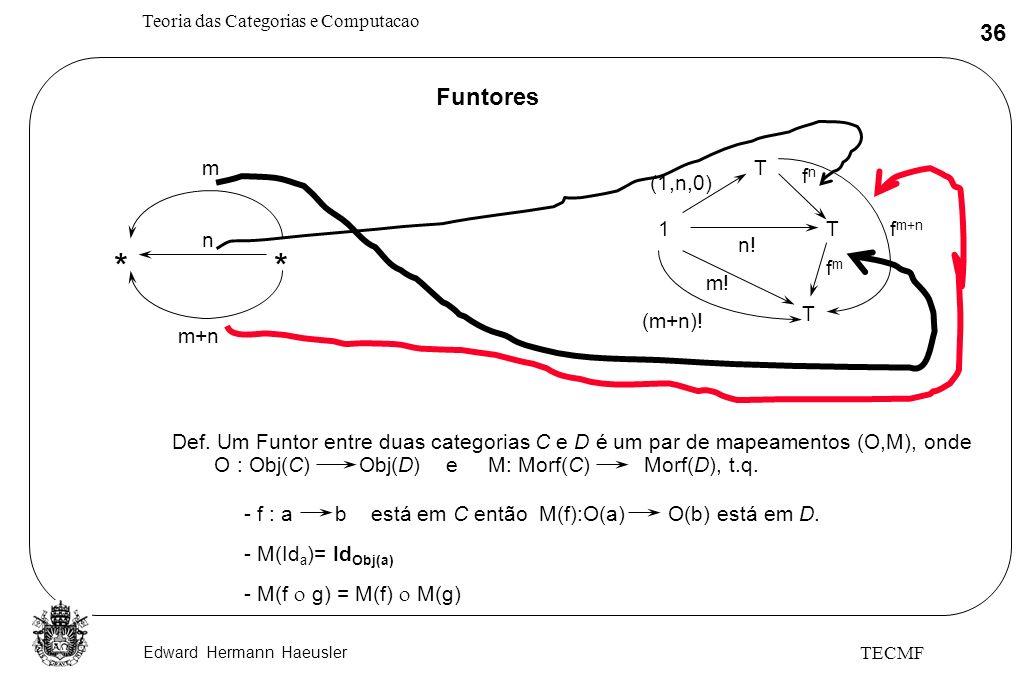 * Funtores n m m+n 1 T (1,n,0) fn n! m! fm (m+n)! fm+n
