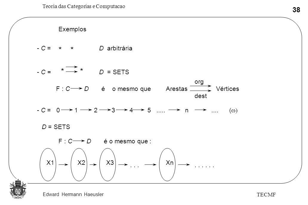 * * * * Exemplos - C = D arbitrária - C = D = SETS org F : C D