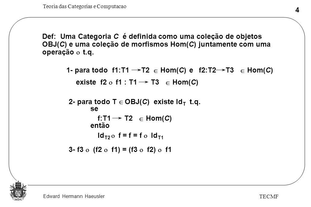 Def: Uma Categoria C é definida como uma coleção de objetos