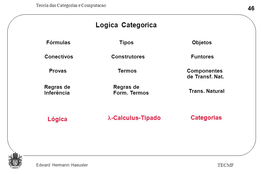 Logica Categorica -Calculus-Tipado Categorias Lógica Fórmulas Tipos