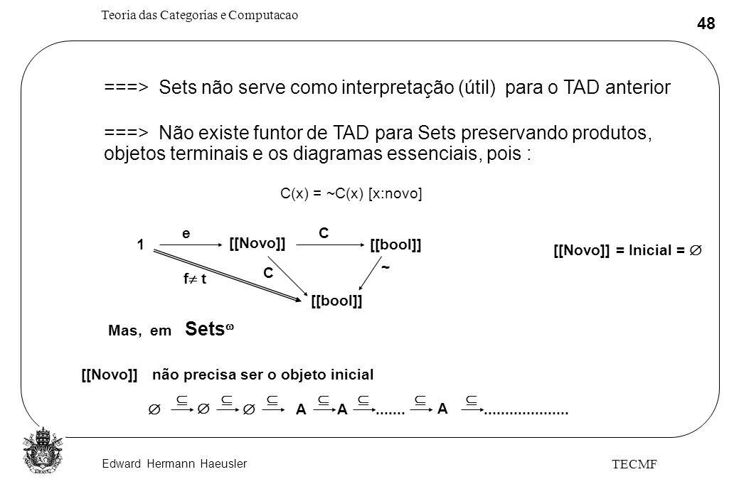 ===> Sets não serve como interpretação (útil) para o TAD anterior