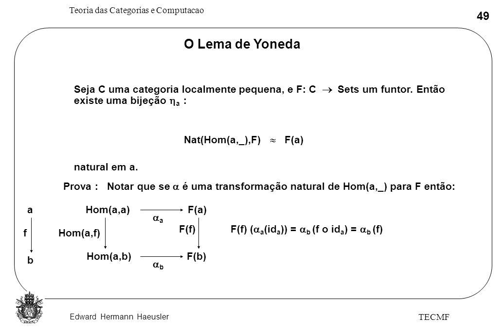 O Lema de Yoneda Seja C uma categoria localmente pequena, e F: C  Sets um funtor. Então. existe uma bijeção a :