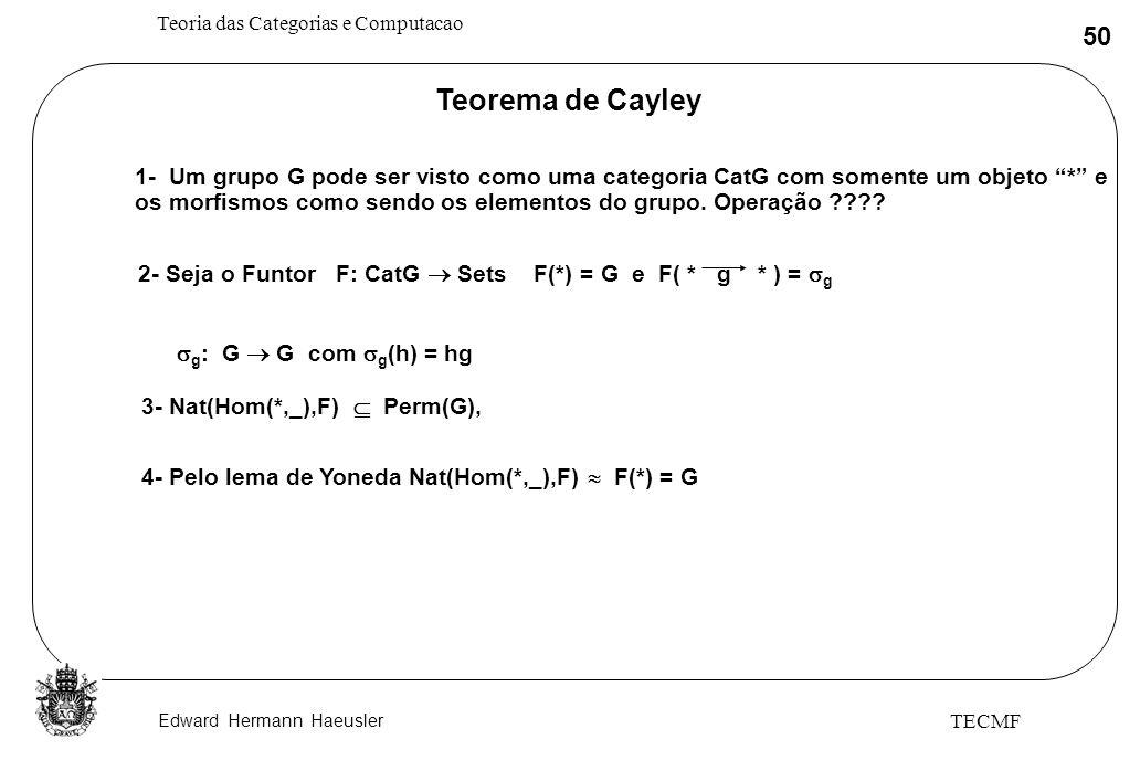 Teorema de Cayley 1- Um grupo G pode ser visto como uma categoria CatG com somente um objeto * e.