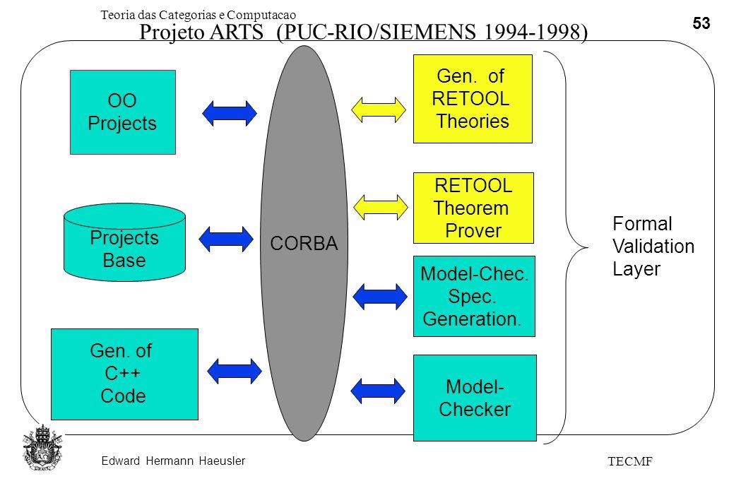 Projeto ARTS (PUC-RIO/SIEMENS 1994-1998)