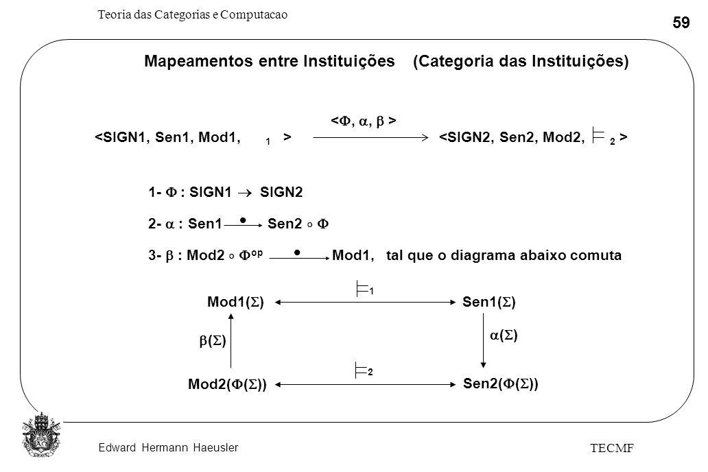 Mapeamentos entre Instituições (Categoria das Instituições)