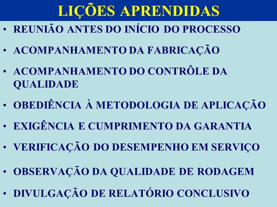 LIÇÕES APRENDIDAS REUNIÃO ANTES DO INÍCIO DO PROCESSO