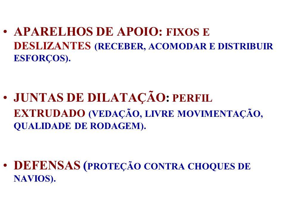 APARELHOS DE APOIO: FIXOS E DESLIZANTES (RECEBER, ACOMODAR E DISTRIBUIR ESFORÇOS).