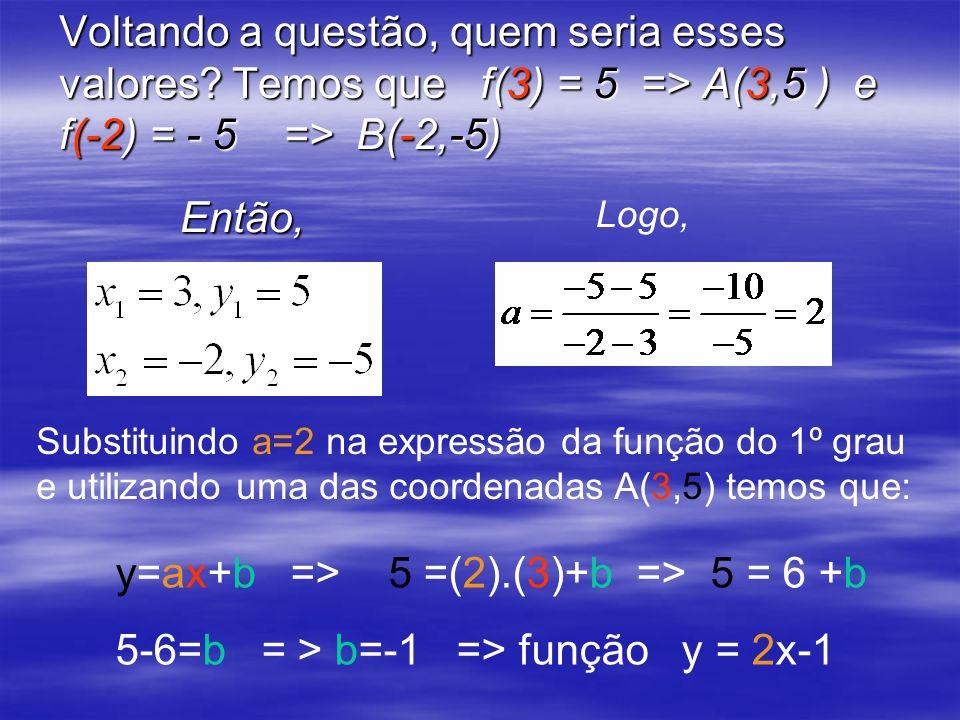 y=ax+b => 5 =(2).(3)+b => 5 = 6 +b