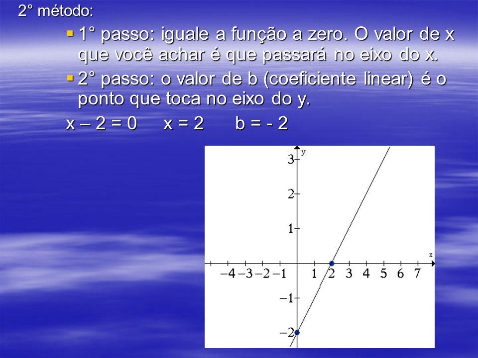 2° método: 1° passo: iguale a função a zero. O valor de x que você achar é que passará no eixo do x.