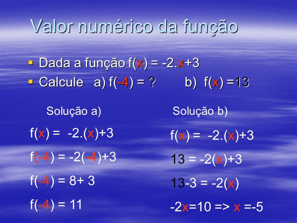 Valor numérico da função
