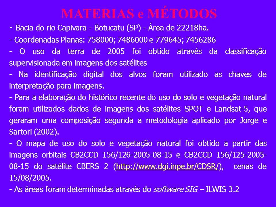 MATERIAS e MÉTODOS- Bacia do rio Capivara - Botucatu (SP) - Área de 22218ha. - Coordenadas Planas: 758000; 7486000 e 779645; 7456286.