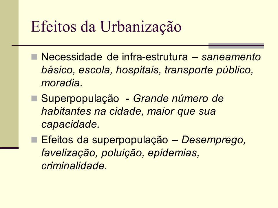 Efeitos da Urbanização