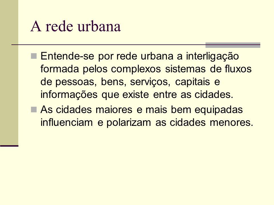 A rede urbana