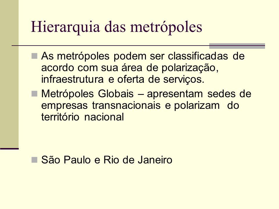 Hierarquia das metrópoles