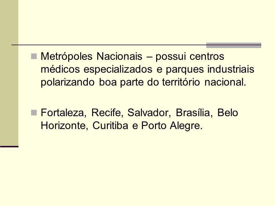 Metrópoles Nacionais – possui centros médicos especializados e parques industriais polarizando boa parte do território nacional.