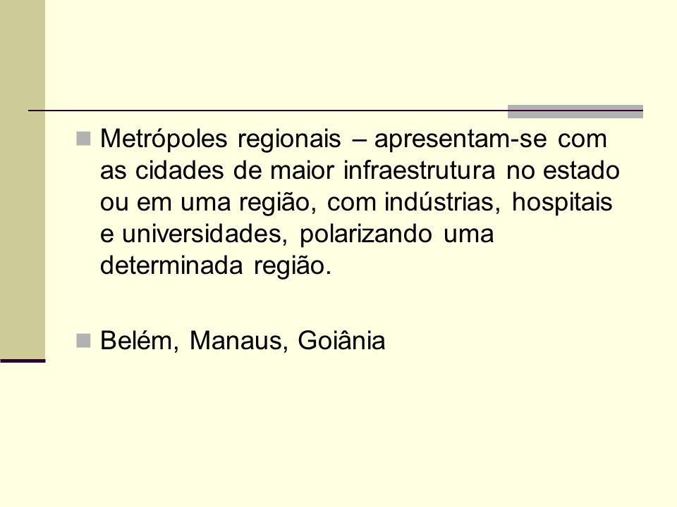 Metrópoles regionais – apresentam-se com as cidades de maior infraestrutura no estado ou em uma região, com indústrias, hospitais e universidades, polarizando uma determinada região.