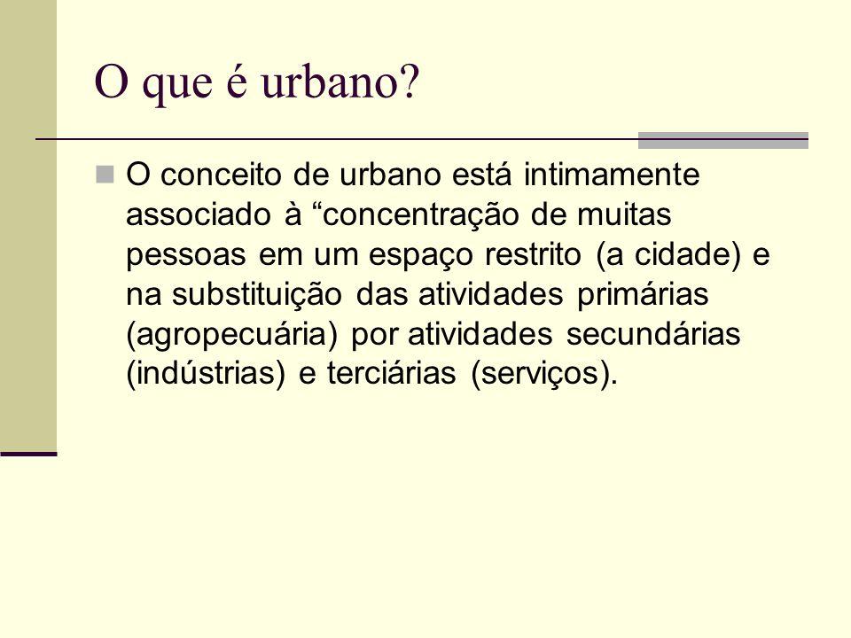 O que é urbano
