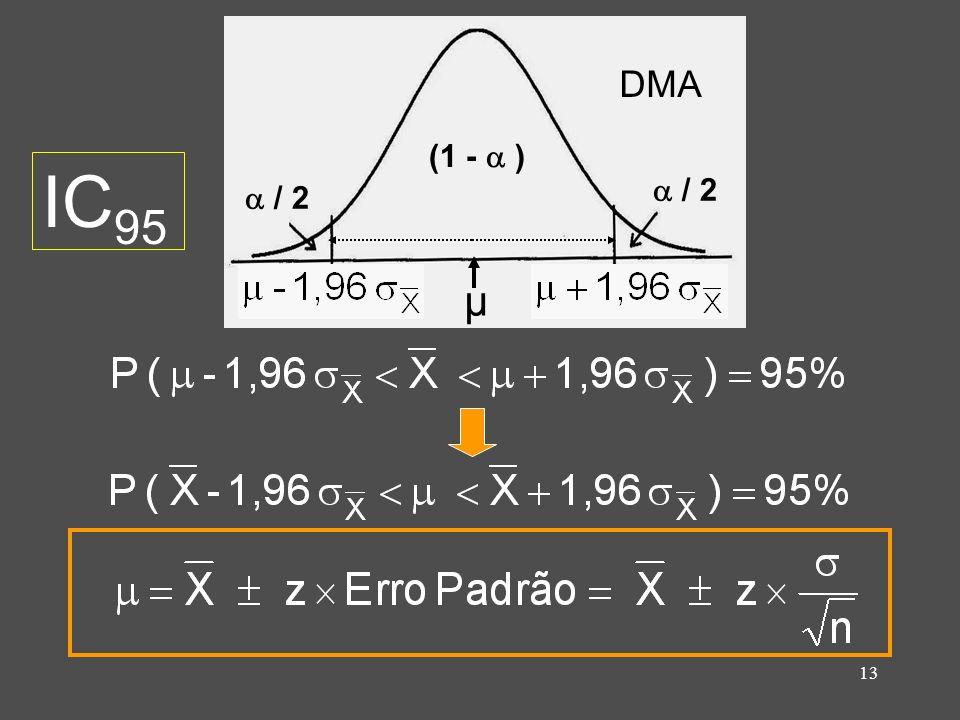 95% 2,5% DMA (1 -  )  / 2 DMA IC95 µ
