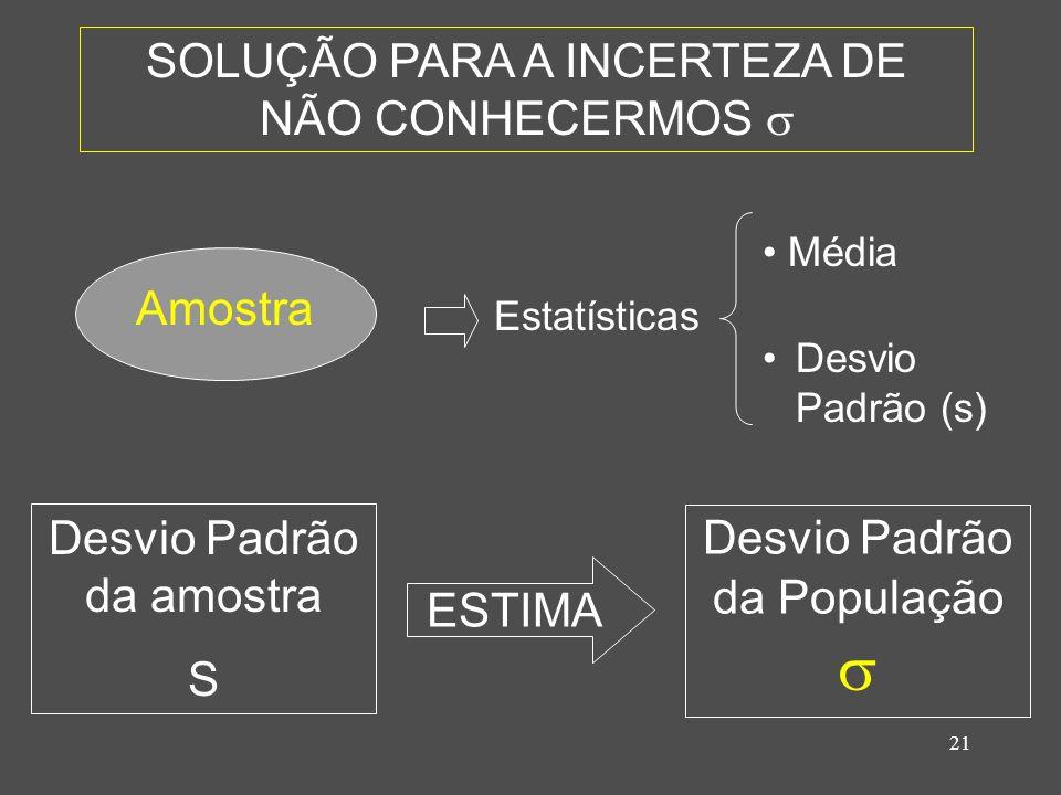 SOLUÇÃO PARA A INCERTEZA DE NÃO CONHECERMOS 