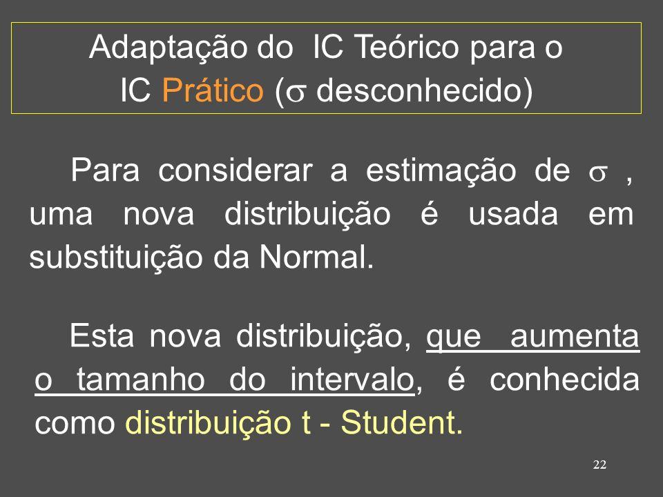 Adaptação do IC Teórico para o IC Prático ( desconhecido)