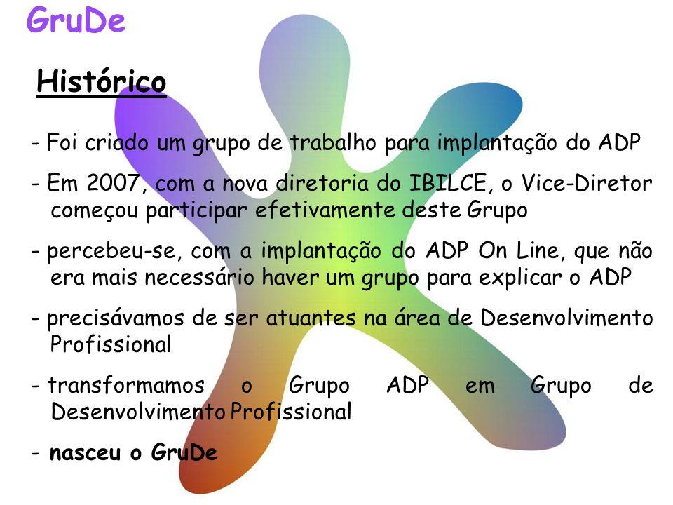 GruDe Histórico. Foi criado um grupo de trabalho para implantação do ADP.
