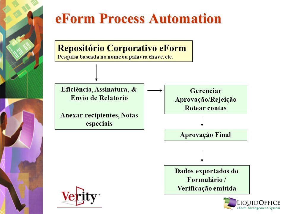 eForm Process Automation