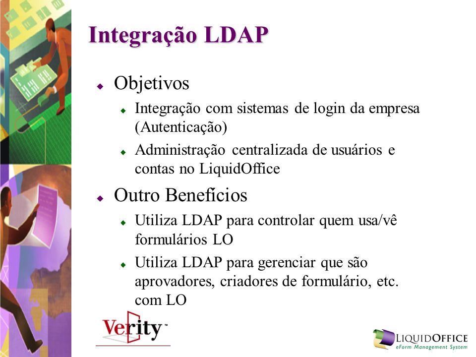 Integração LDAP Objetivos Outro Benefícios