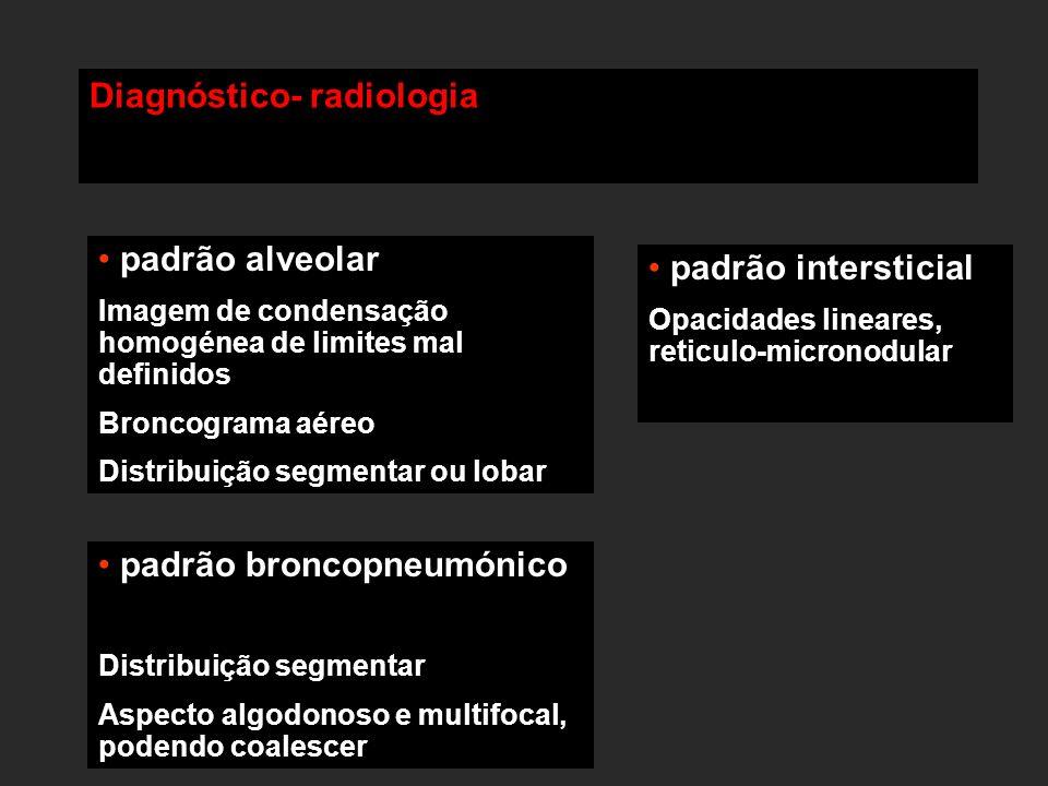Diagnóstico- radiologia