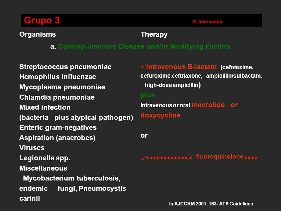 a. Cardiopulmonary Disease and/or Modifying Factors
