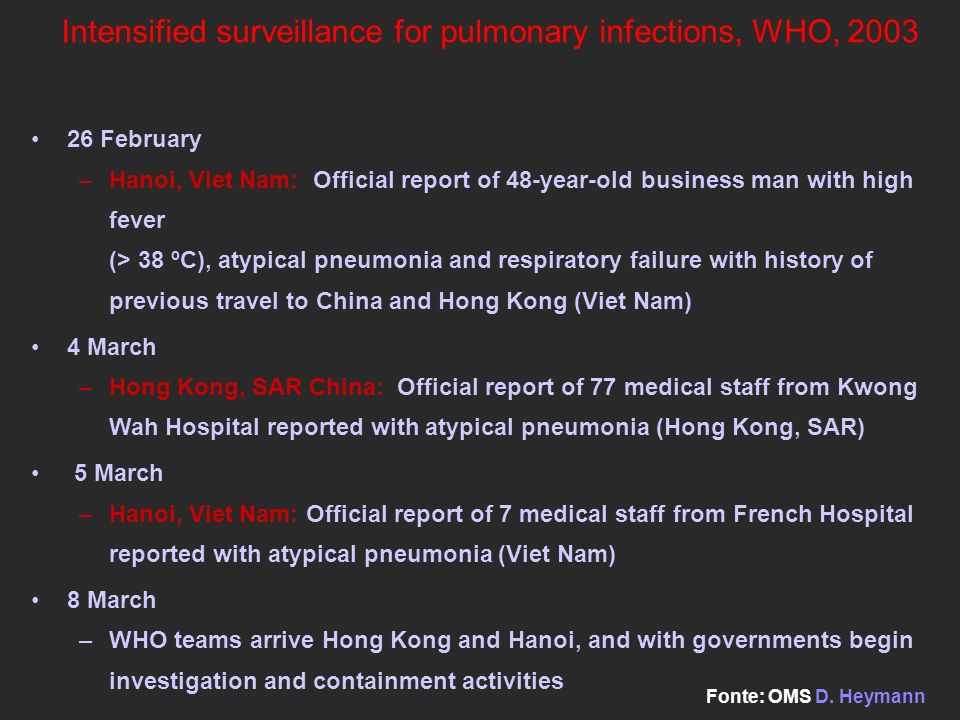 Intensified surveillance for pulmonary infections, WHO, 2003