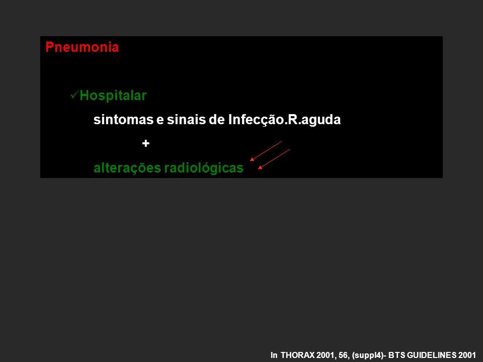 sintomas e sinais de Infecção.R.aguda + alterações radiológicas