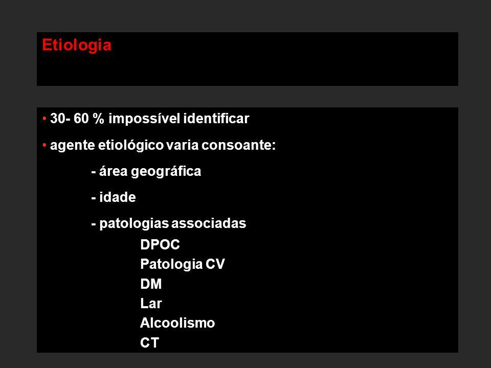 Etiologia 30- 60 % impossível identificar