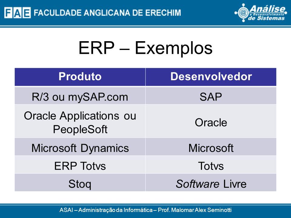 ERP – Exemplos Produto Desenvolvedor R/3 ou mySAP.com SAP